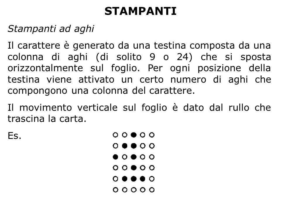 STAMPANTI Stampanti ad aghi Il carattere è generato da una testina composta da una colonna di aghi (di solito 9 o 24) che si sposta orizzontalmente sul foglio.