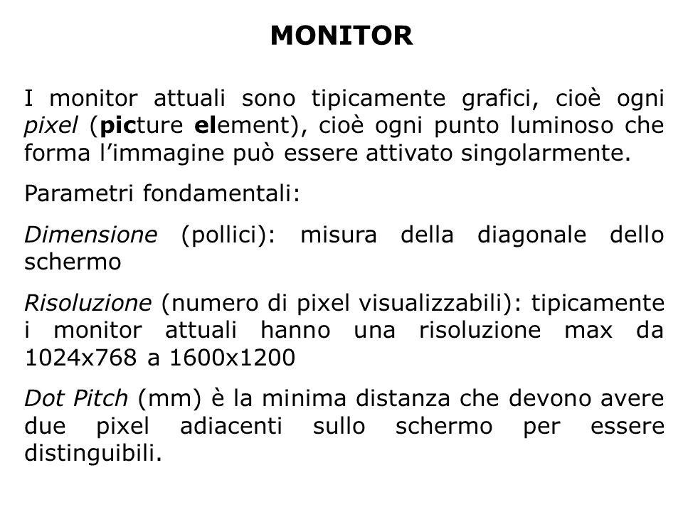 MONITOR I monitor attuali sono tipicamente grafici, cioè ogni pixel (picture element), cioè ogni punto luminoso che forma limmagine può essere attivato singolarmente.