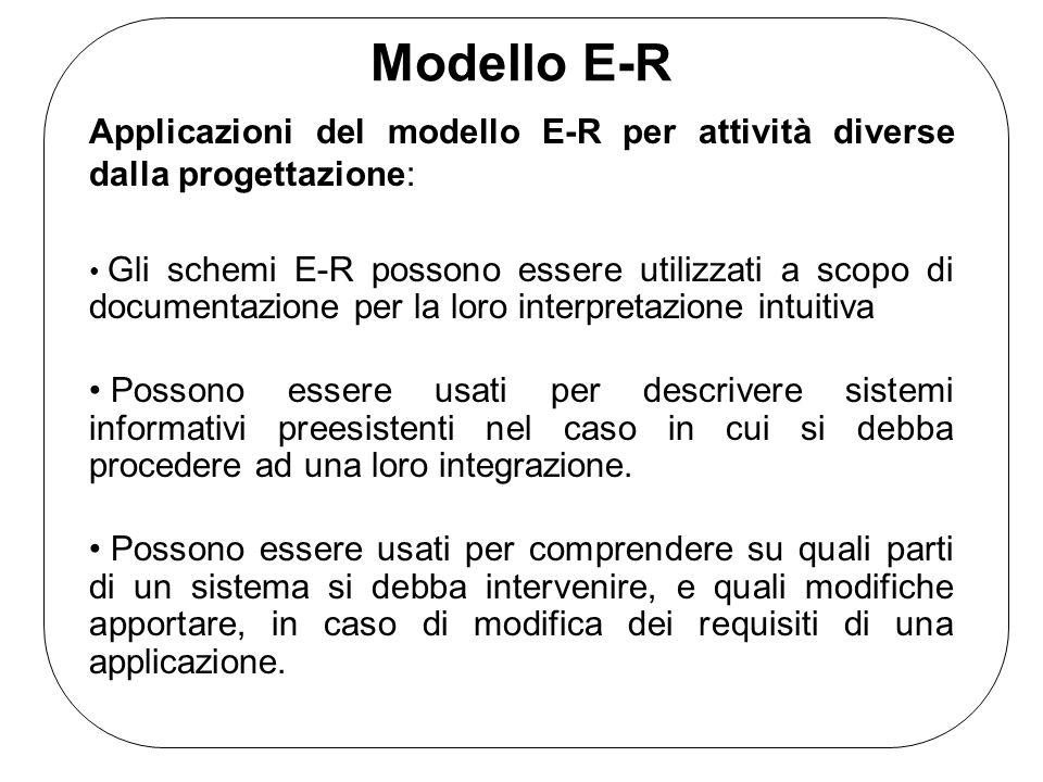 Documentazione di schemi E-R Il modello E-R è utile per descrivere dati ma è meno espressivo se si devono esprimere vincoli fra dati o descrizioni qualitative più precise del solo nome che appare nella descrizione.