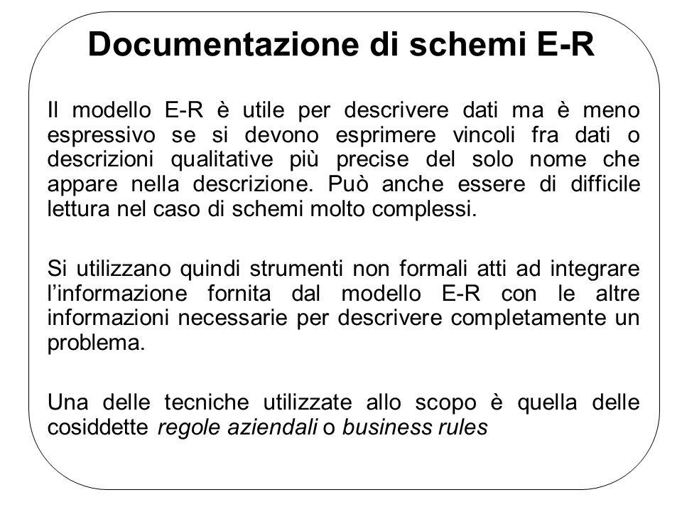 Documentazione di schemi E-R Le regole aziendali esprimono delle regole che riguardano il dominio di interesse come, ad esempio: una descrizione particolareggiata di un concetto rilevante per lapplicazione: si usa di solito linguaggio naturale.