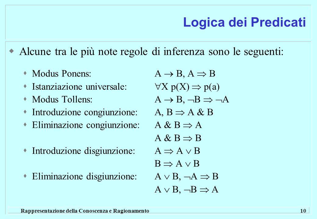 Rappresentazione della Conoscenza e Ragionamento 10 Logica dei Predicati Alcune tra le più note regole di inferenza sono le seguenti: Modus Ponens:A B
