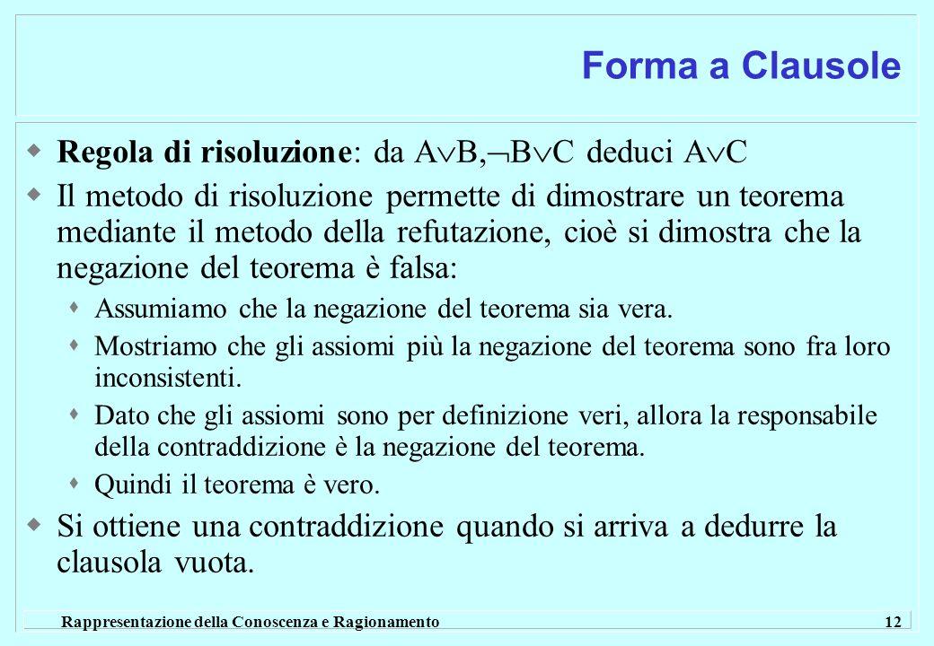 Rappresentazione della Conoscenza e Ragionamento 12 Forma a Clausole Regola di risoluzione: da A B, B C deduci A C Il metodo di risoluzione permette d