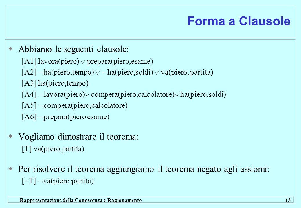 Rappresentazione della Conoscenza e Ragionamento 13 Forma a Clausole Abbiamo le seguenti clausole: [A1] lavora(piero) prepara(piero,esame [A2] ha(pier