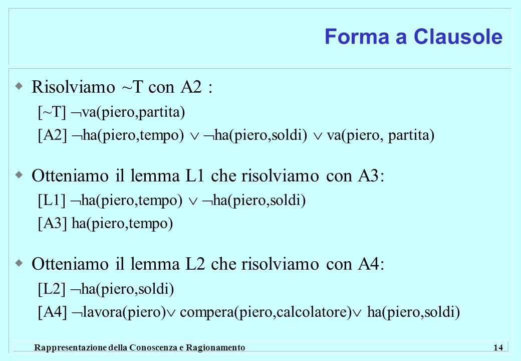 Rappresentazione della Conoscenza e Ragionamento 14 Forma a Clausole Risolviamo ~T con A2 : [~T] va(piero,partita) [A2] ha(piero,tempo) ha(piero,soldi