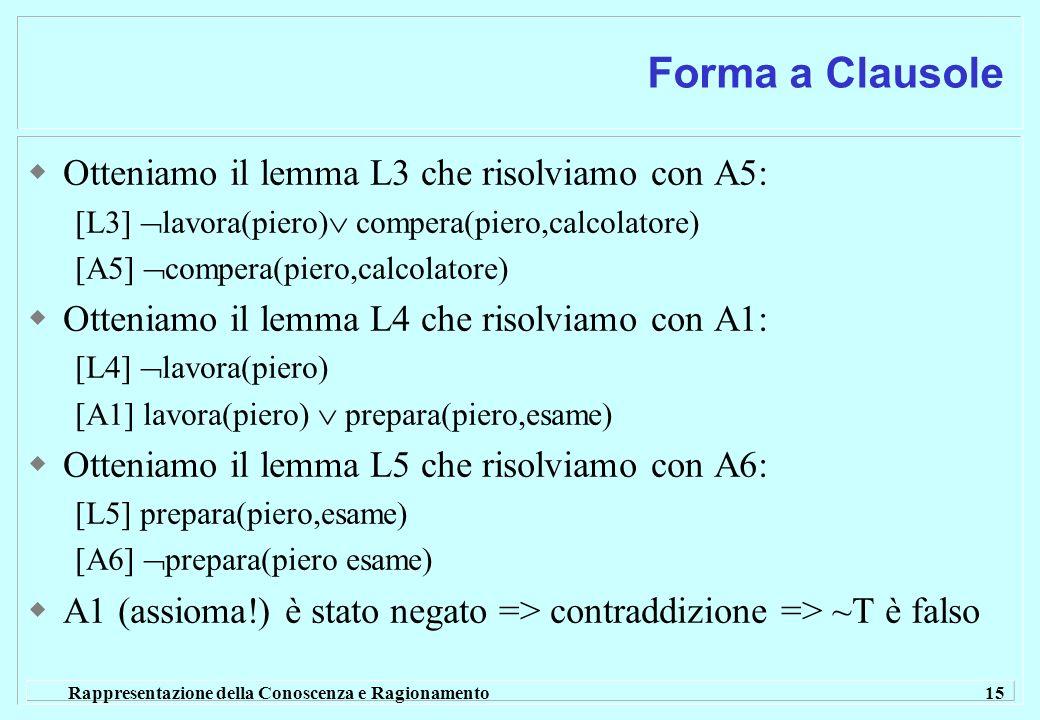 Rappresentazione della Conoscenza e Ragionamento 15 Forma a Clausole Otteniamo il lemma L3 che risolviamo con A5: [L3] lavora(piero) compera(piero,cal
