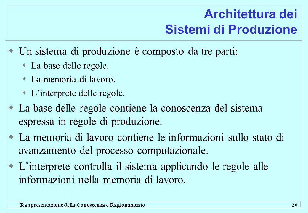 Rappresentazione della Conoscenza e Ragionamento 20 Architettura dei Sistemi di Produzione Un sistema di produzione è composto da tre parti: La base d