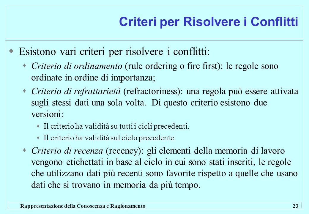 Rappresentazione della Conoscenza e Ragionamento 23 Criteri per Risolvere i Conflitti Esistono vari criteri per risolvere i conflitti: Criterio di ord