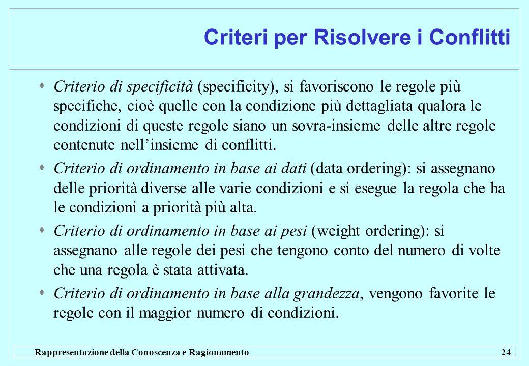 Rappresentazione della Conoscenza e Ragionamento 24 Criteri per Risolvere i Conflitti Criterio di specificità (specificity), si favoriscono le regole