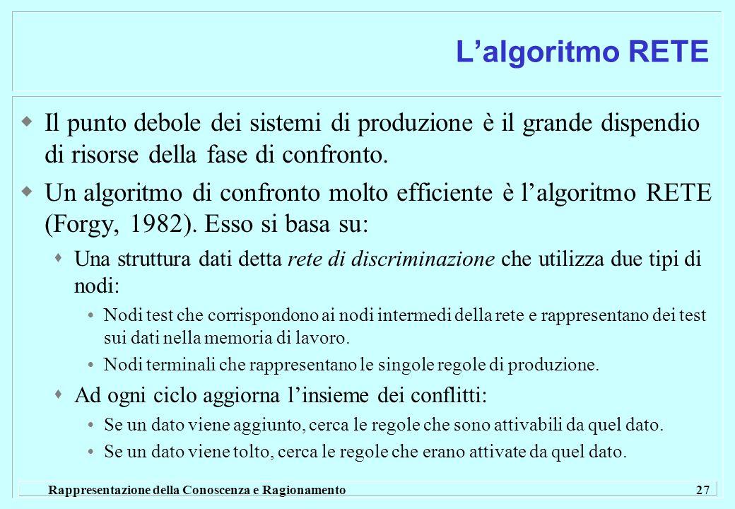 Rappresentazione della Conoscenza e Ragionamento 27 Lalgoritmo RETE Il punto debole dei sistemi di produzione è il grande dispendio di risorse della f