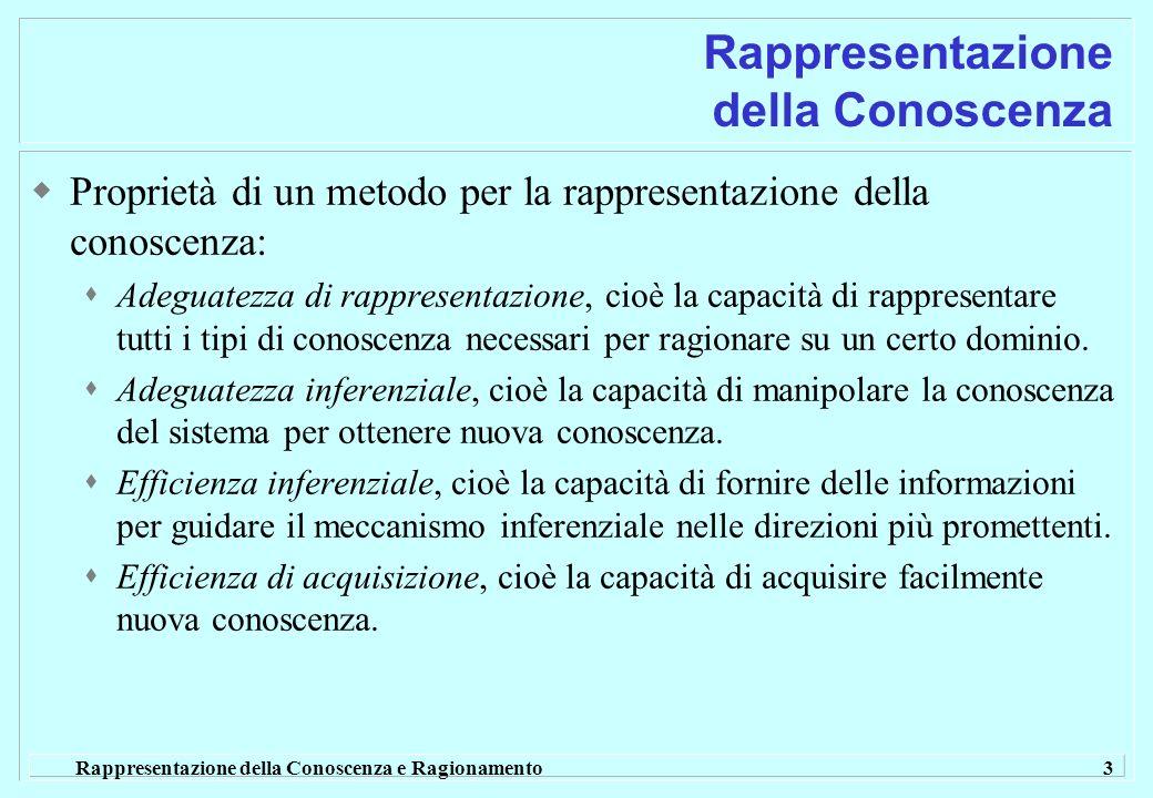 Rappresentazione della Conoscenza e Ragionamento 3 Rappresentazione della Conoscenza Proprietà di un metodo per la rappresentazione della conoscenza: