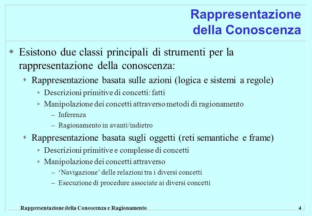 Rappresentazione della Conoscenza e Ragionamento 4 Rappresentazione della Conoscenza Esistono due classi principali di strumenti per la rappresentazio