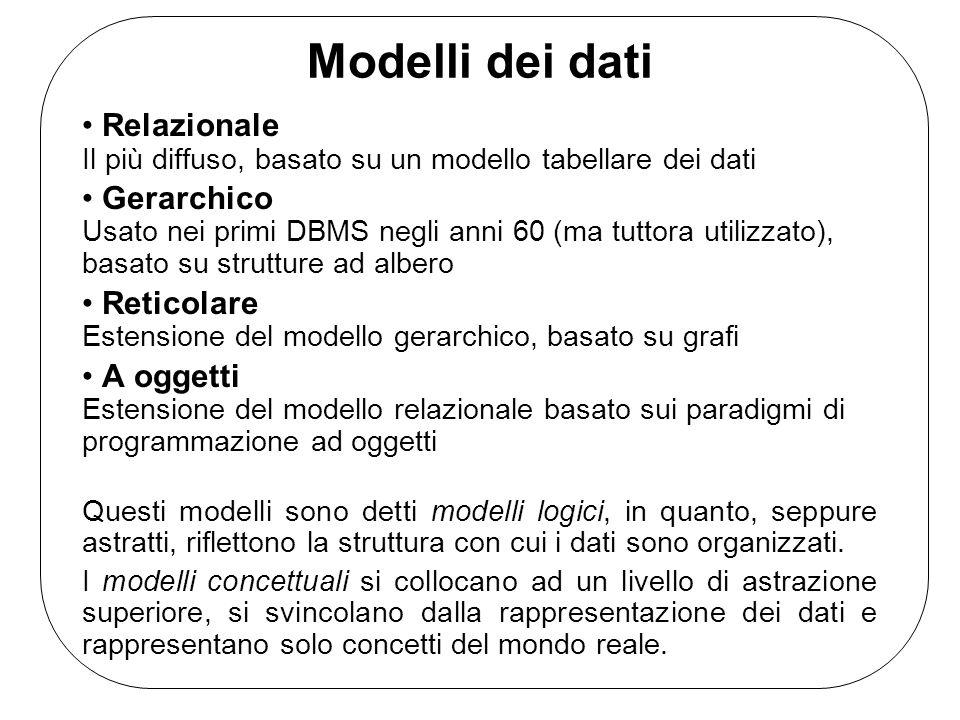 Modelli dei dati Relazionale Il più diffuso, basato su un modello tabellare dei dati Gerarchico Usato nei primi DBMS negli anni 60 (ma tuttora utilizz