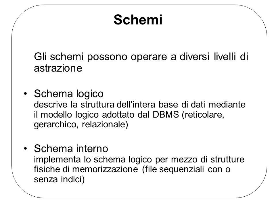 Schemi Gli schemi possono operare a diversi livelli di astrazione Schema logico descrive la struttura dellintera base di dati mediante il modello logi