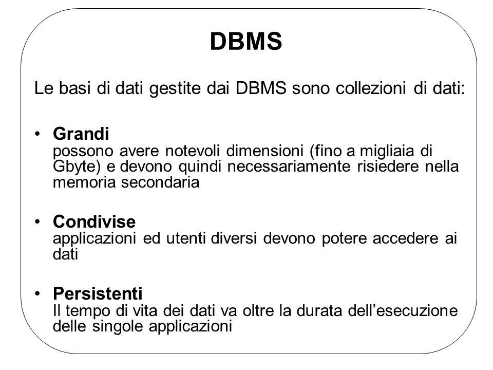 Schemi Gli schemi possono operare a diversi livelli di astrazione Schema logico descrive la struttura dellintera base di dati mediante il modello logico adottato dal DBMS (reticolare, gerarchico, relazionale) Schema interno implementa lo schema logico per mezzo di strutture fisiche di memorizzazione (file sequenziali con o senza indici)
