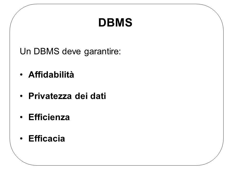 DBMS Un DBMS deve garantire: Affidabilità Privatezza dei dati Efficienza Efficacia