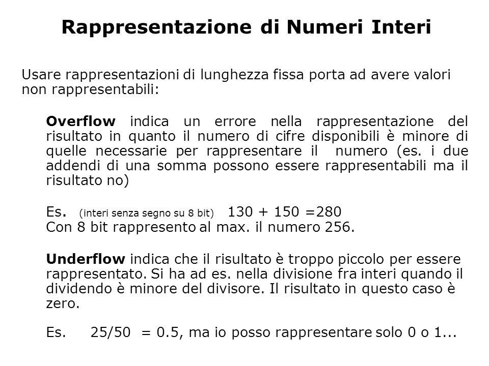 Esempio 1 (overflow) Con 8 bit posso rappresentare: interi positivi da 0 a 255 interi con segno da -128 a +127 Supponiamo di essere nel primo caso e di avere 11111111 = (255) 10 255 + 1 = .