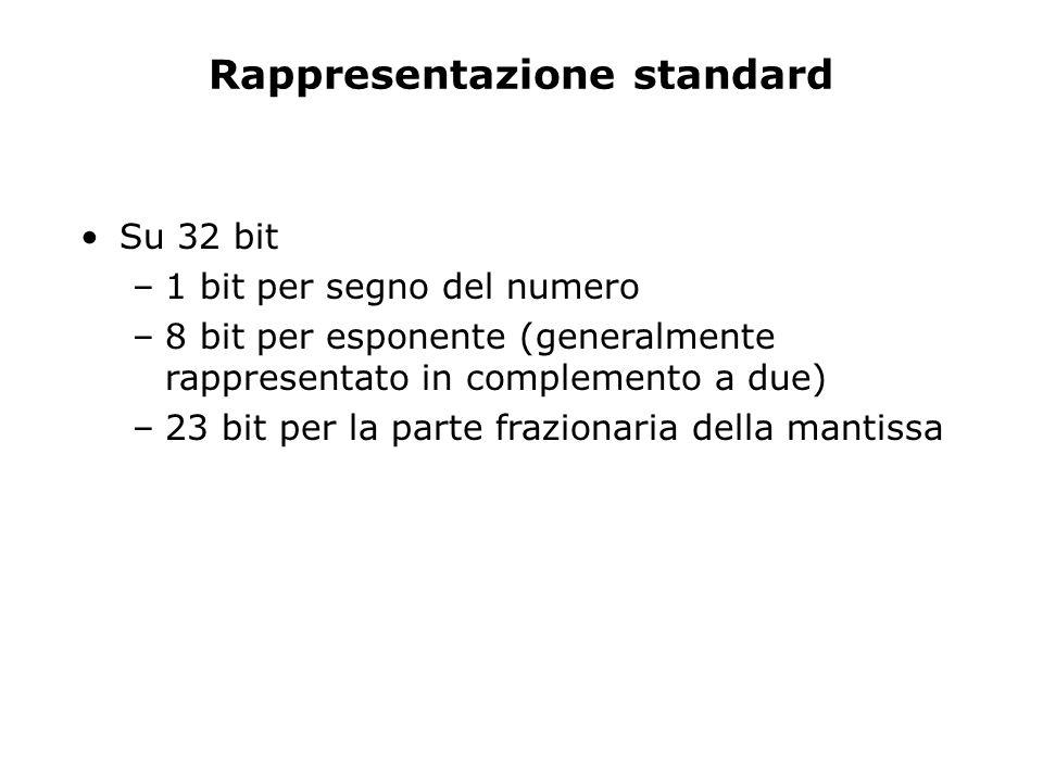 Rappresentazione standard Su 32 bit –1 bit per segno del numero –8 bit per esponente (generalmente rappresentato in complemento a due) –23 bit per la