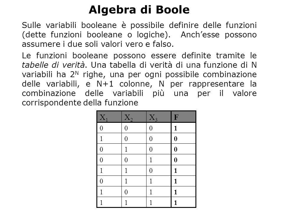 Algebra di Boole Sulle variabili booleane è possibile definire delle funzioni (dette funzioni booleane o logiche). Anchesse possono assumere i due sol