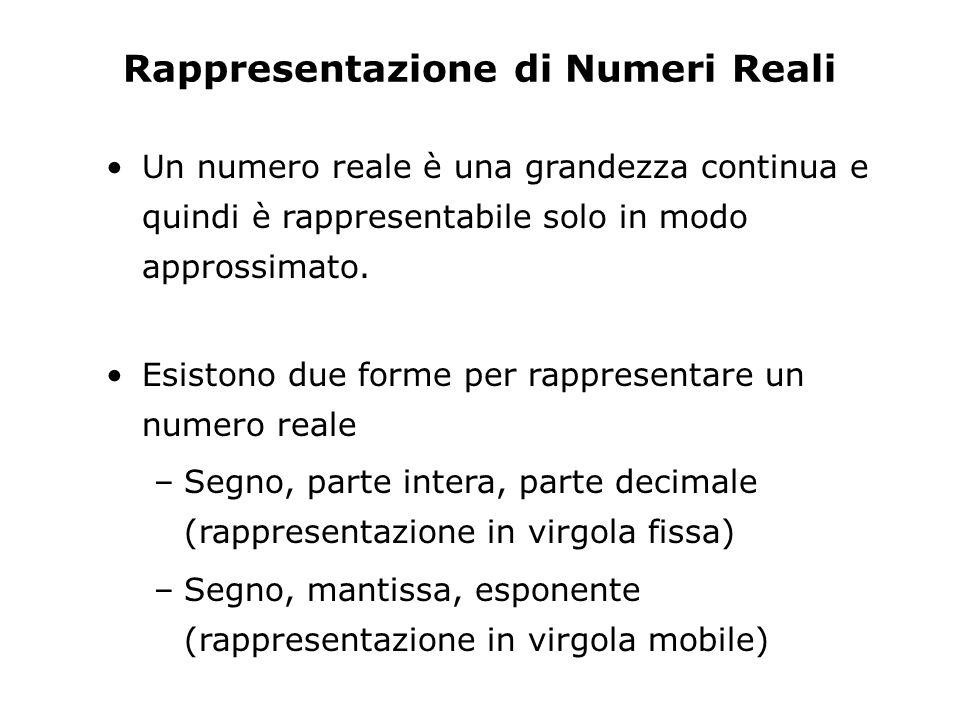 Rappresentazione di Numeri Reali Un numero reale è una grandezza continua e quindi è rappresentabile solo in modo approssimato. Esistono due forme per