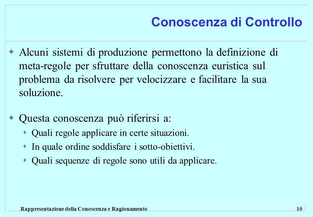 Rappresentazione della Conoscenza e Ragionamento 10 Conoscenza di Controllo Alcuni sistemi di produzione permettono la definizione di meta-regole per sfruttare della conoscenza euristica sul problema da risolvere per velocizzare e facilitare la sua soluzione.