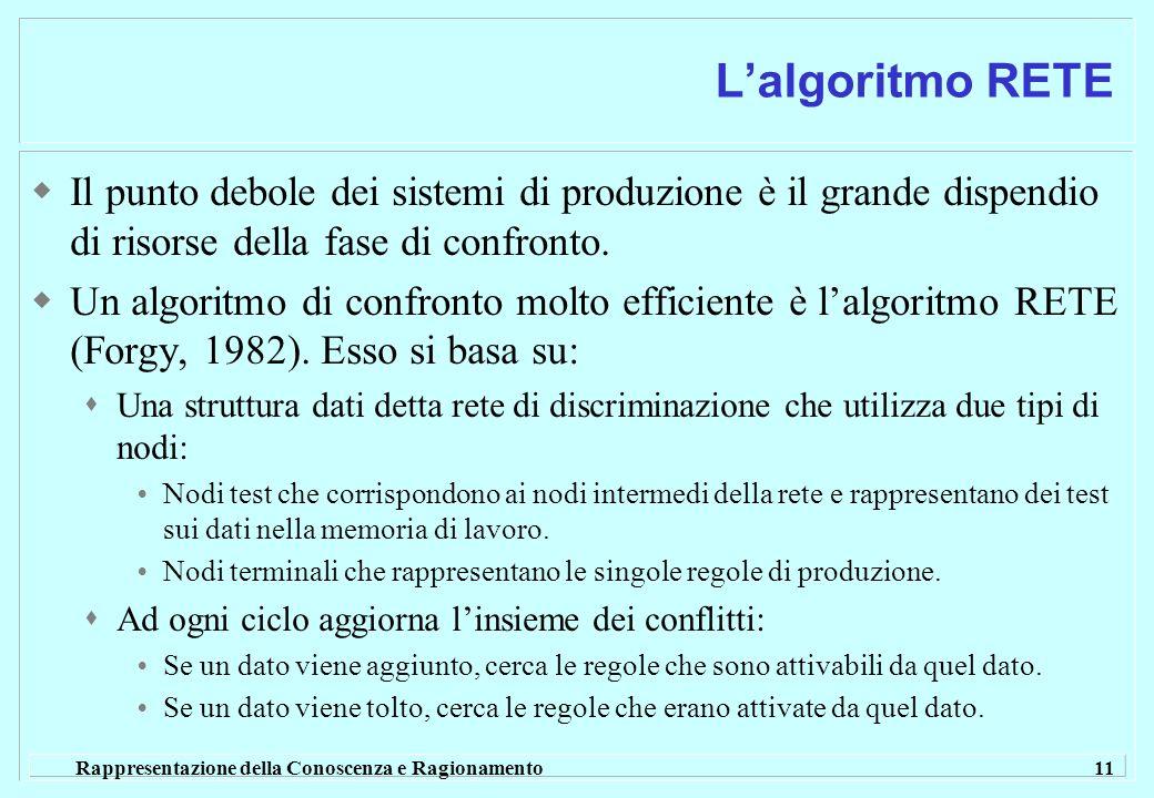 Rappresentazione della Conoscenza e Ragionamento 11 Lalgoritmo RETE Il punto debole dei sistemi di produzione è il grande dispendio di risorse della fase di confronto.