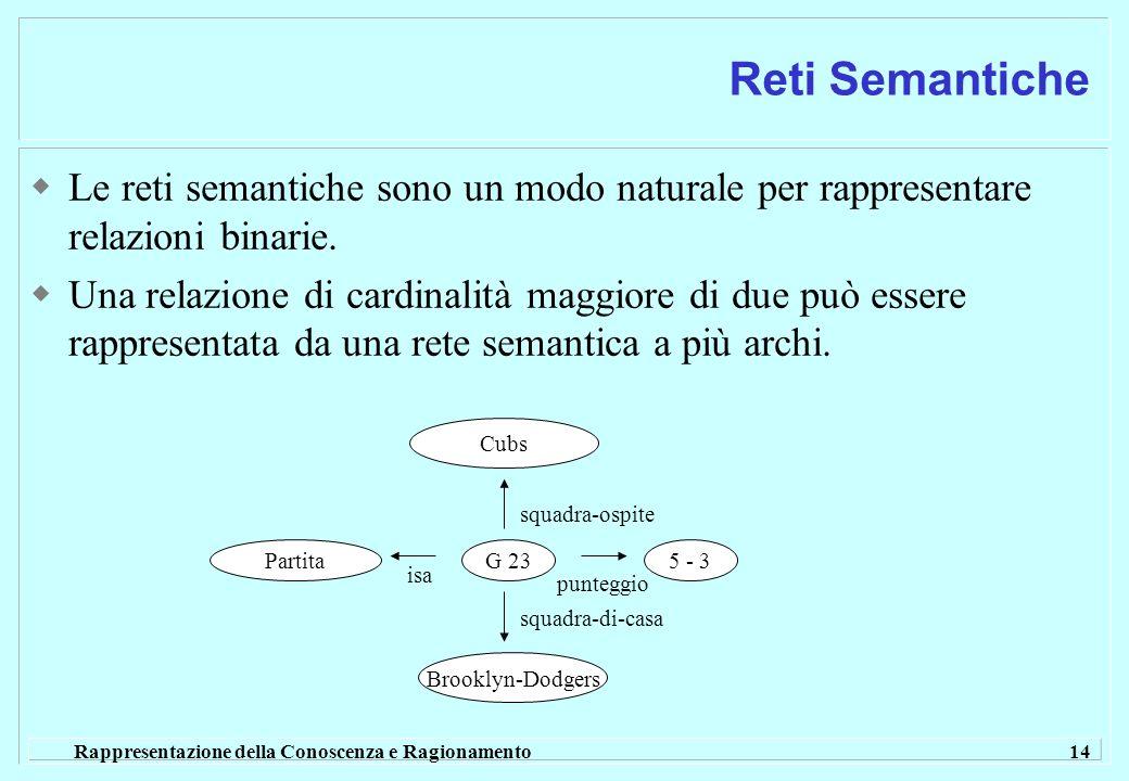 Rappresentazione della Conoscenza e Ragionamento 14 Reti Semantiche Le reti semantiche sono un modo naturale per rappresentare relazioni binarie.