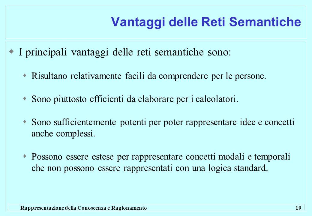 Rappresentazione della Conoscenza e Ragionamento 19 Vantaggi delle Reti Semantiche I principali vantaggi delle reti semantiche sono: Risultano relativamente facili da comprendere per le persone.
