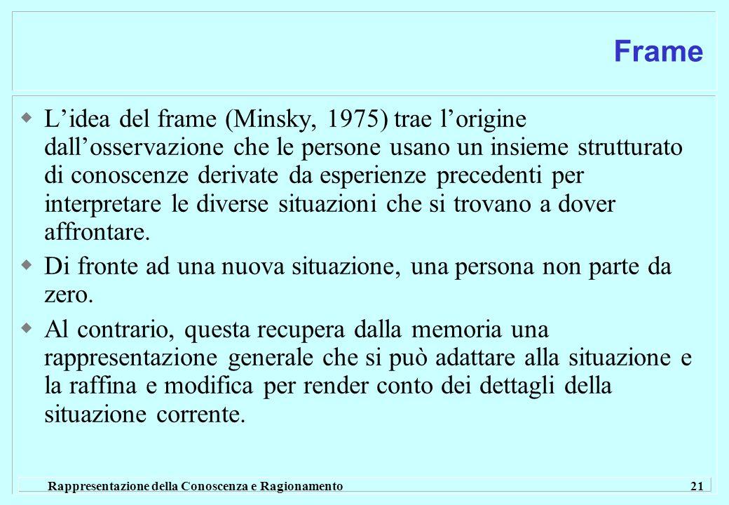 Rappresentazione della Conoscenza e Ragionamento 21 Frame Lidea del frame (Minsky, 1975) trae lorigine dallosservazione che le persone usano un insieme strutturato di conoscenze derivate da esperienze precedenti per interpretare le diverse situazioni che si trovano a dover affrontare.