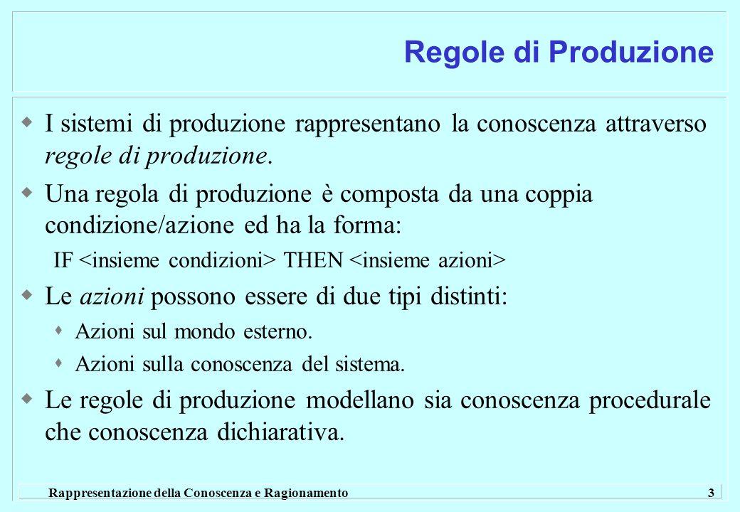 Rappresentazione della Conoscenza e Ragionamento 3 Regole di Produzione I sistemi di produzione rappresentano la conoscenza attraverso regole di produzione.