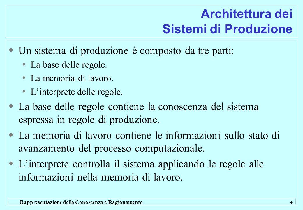 Rappresentazione della Conoscenza e Ragionamento 4 Architettura dei Sistemi di Produzione Un sistema di produzione è composto da tre parti: La base delle regole.