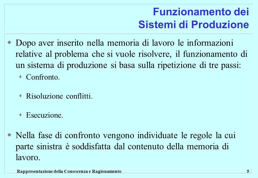 Rappresentazione della Conoscenza e Ragionamento 5 Funzionamento dei Sistemi di Produzione Dopo aver inserito nella memoria di lavoro le informazioni relative al problema che si vuole risolvere, il funzionamento di un sistema di produzione si basa sulla ripetizione di tre passi: Confronto.
