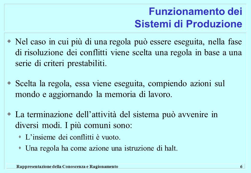 Rappresentazione della Conoscenza e Ragionamento 6 Funzionamento dei Sistemi di Produzione Nel caso in cui più di una regola può essere eseguita, nella fase di risoluzione dei conflitti viene scelta una regola in base a una serie di criteri prestabiliti.