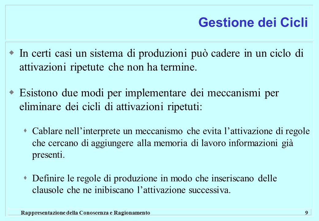 Rappresentazione della Conoscenza e Ragionamento 9 Gestione dei Cicli In certi casi un sistema di produzioni può cadere in un ciclo di attivazioni ripetute che non ha termine.
