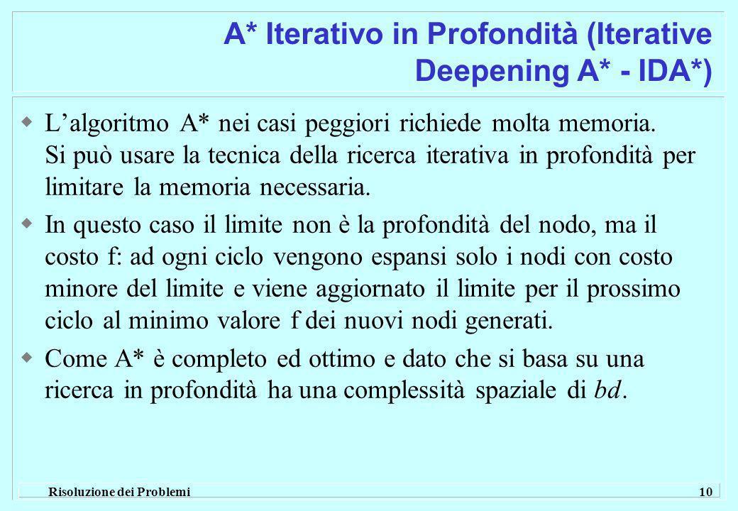 Risoluzione dei Problemi 10 A* Iterativo in Profondità (Iterative Deepening A* - IDA*) Lalgoritmo A* nei casi peggiori richiede molta memoria.