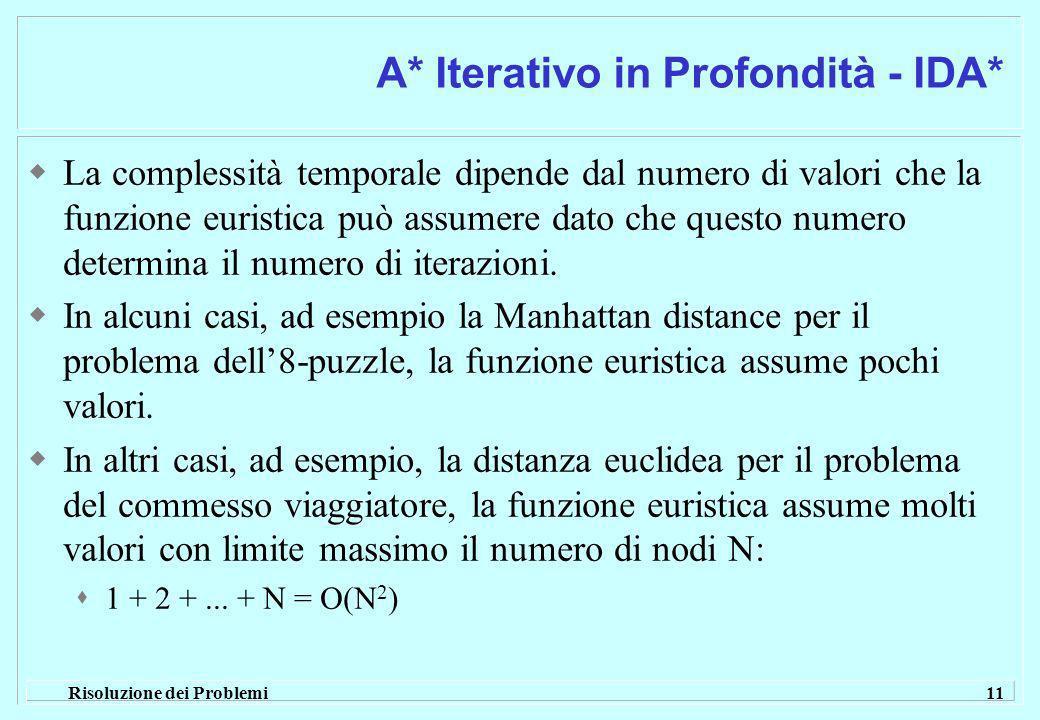 Risoluzione dei Problemi 11 A* Iterativo in Profondità - IDA* La complessità temporale dipende dal numero di valori che la funzione euristica può assumere dato che questo numero determina il numero di iterazioni.