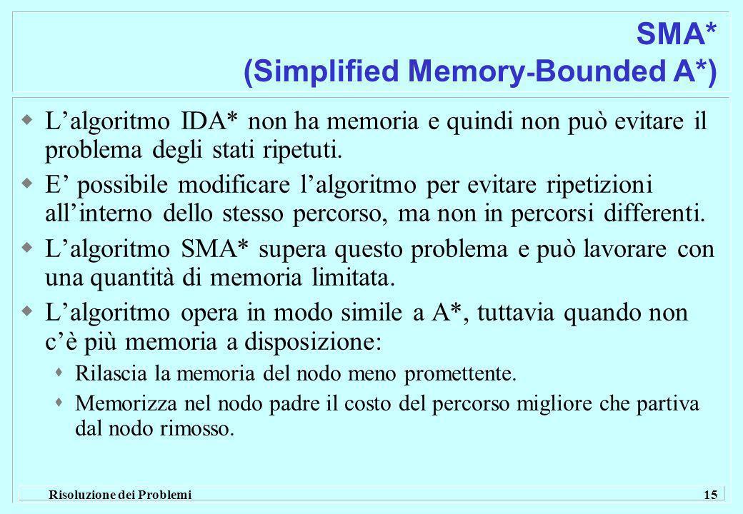 Risoluzione dei Problemi 15 SMA* (Simplified Memory - Bounded A*) Lalgoritmo IDA* non ha memoria e quindi non può evitare il problema degli stati ripetuti.