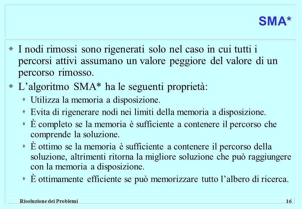 Risoluzione dei Problemi 16 SMA* I nodi rimossi sono rigenerati solo nel caso in cui tutti i percorsi attivi assumano un valore peggiore del valore di un percorso rimosso.