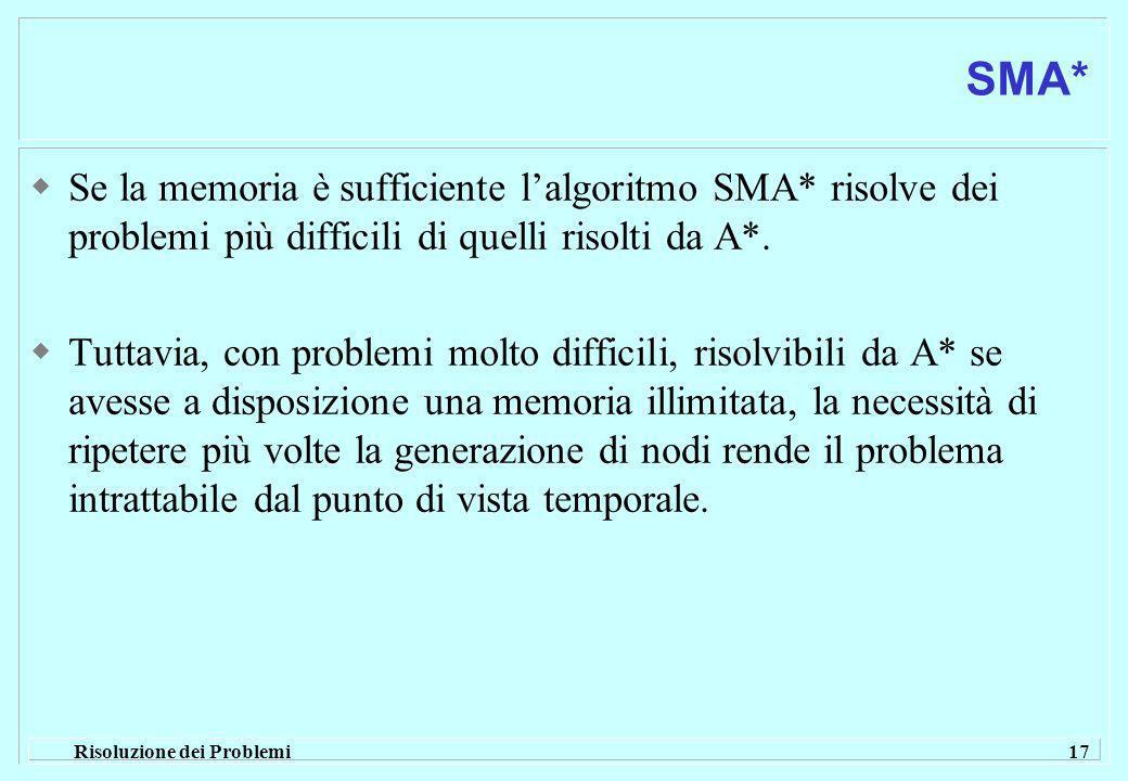Risoluzione dei Problemi 17 SMA* Se la memoria è sufficiente lalgoritmo SMA* risolve dei problemi più difficili di quelli risolti da A*.