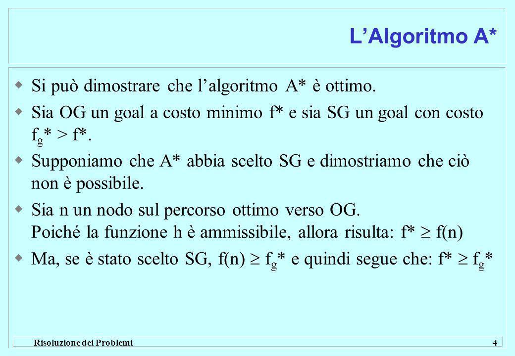 Risoluzione dei Problemi 4 LAlgoritmo A* Si può dimostrare che lalgoritmo A* è ottimo.