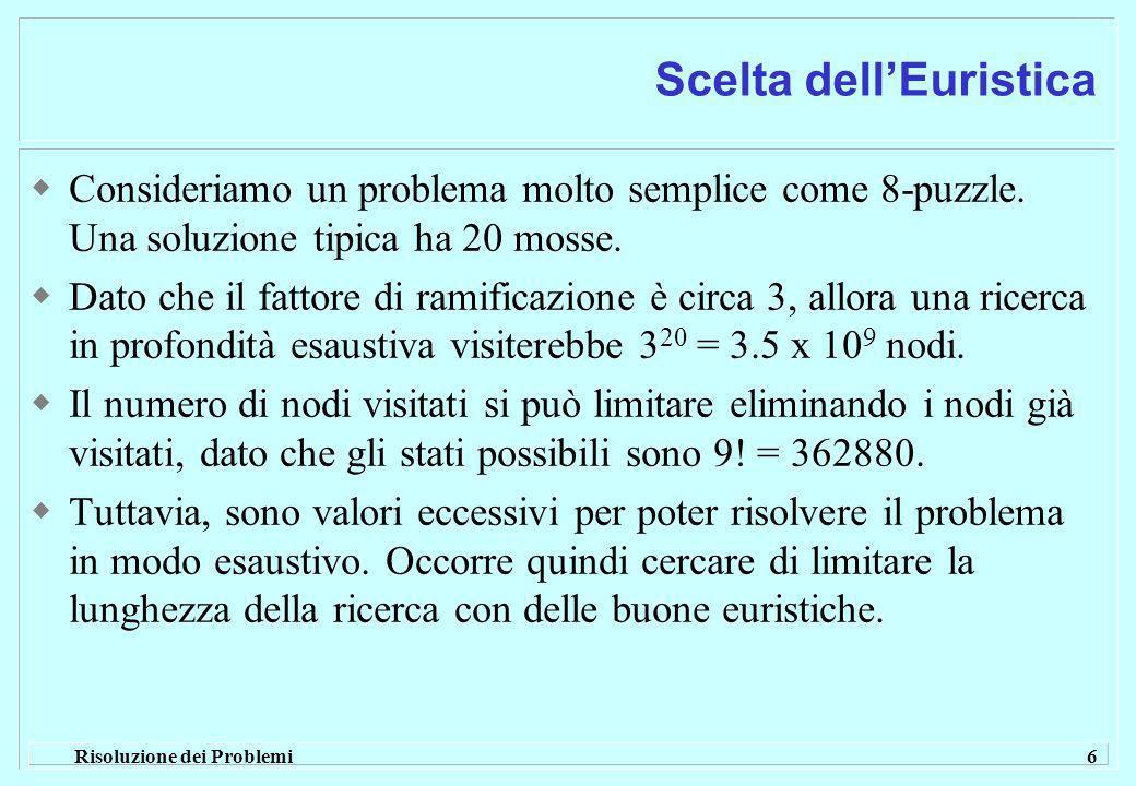 Risoluzione dei Problemi 6 Scelta dellEuristica Consideriamo un problema molto semplice come 8-puzzle.