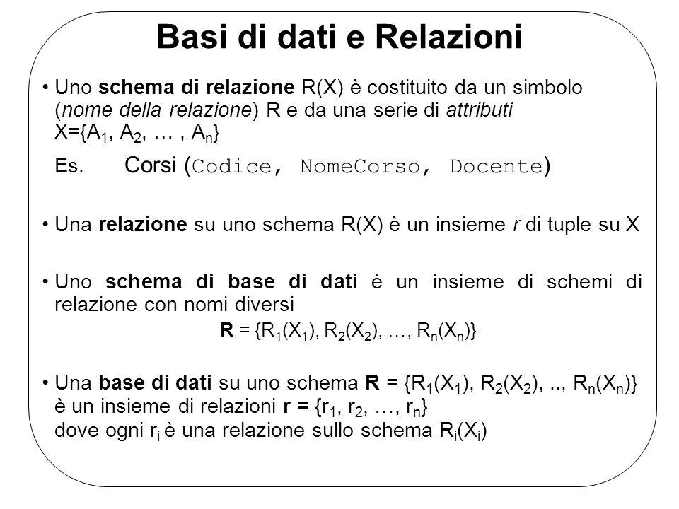 Basi di dati e Relazioni Uno schema di relazione R(X) è costituito da un simbolo (nome della relazione) R e da una serie di attributi X={A 1, A 2, …,