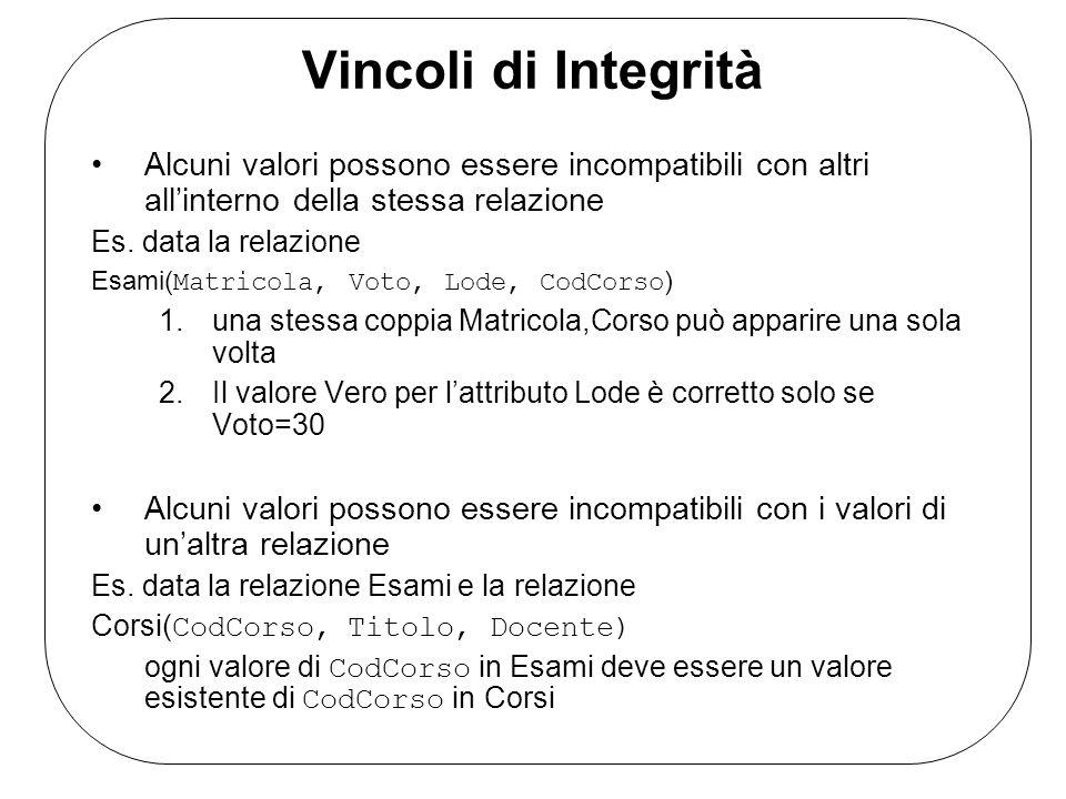Vincoli di Integrità Alcuni valori possono essere incompatibili con altri allinterno della stessa relazione Es. data la relazione Esami( Matricola, Vo