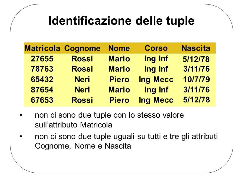 Identificazione delle tuple non ci sono due tuple con lo stesso valore sullattributo Matricola non ci sono due tuple uguali su tutti e tre gli attribu
