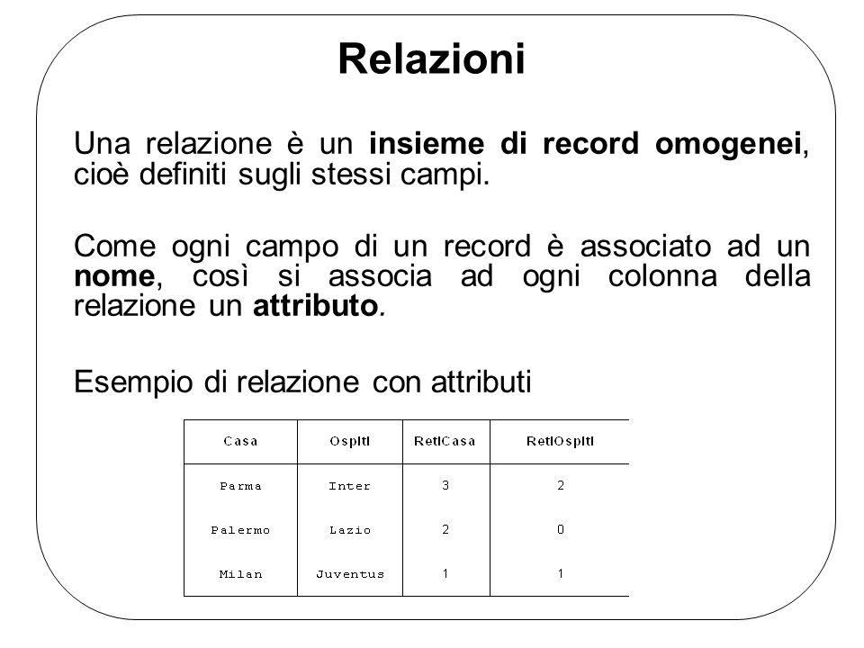 Una relazione è un insieme di record omogenei, cioè definiti sugli stessi campi. Come ogni campo di un record è associato ad un nome, così si associa
