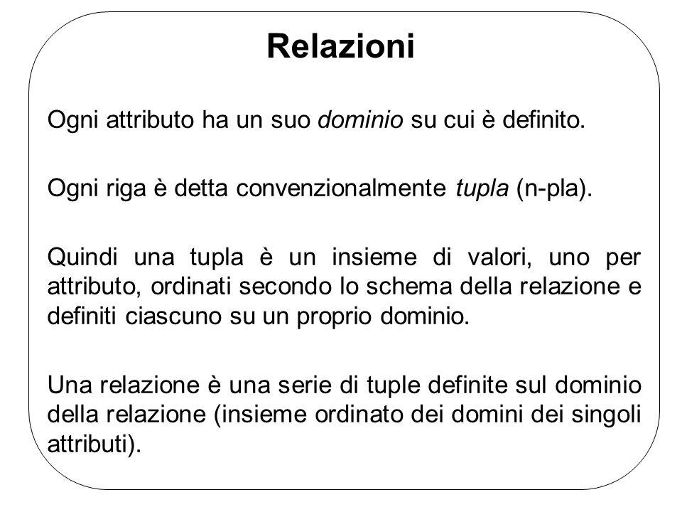 Relazioni Ogni attributo ha un suo dominio su cui è definito. Ogni riga è detta convenzionalmente tupla (n-pla). Quindi una tupla è un insieme di valo
