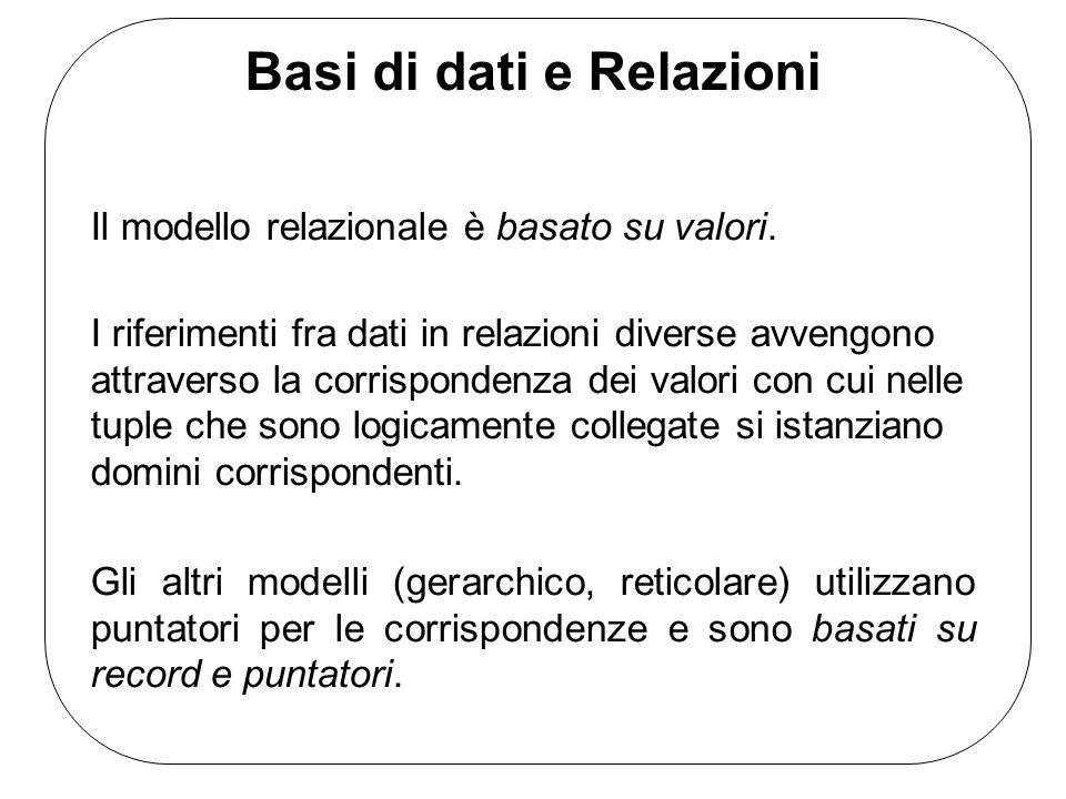 Basi di dati e Relazioni Vantaggi dellapproccio basato su valori Si inseriscono nella base di dati solo valori significativi per lapplicazione (i puntatori sono dati aggiuntivi relativi alla sola implementazione).