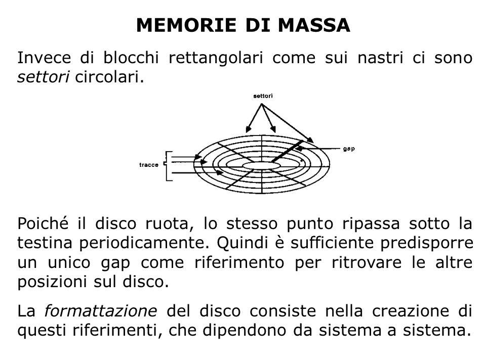 MEMORIE DI MASSA Invece di blocchi rettangolari come sui nastri ci sono settori circolari. Poiché il disco ruota, lo stesso punto ripassa sotto la tes