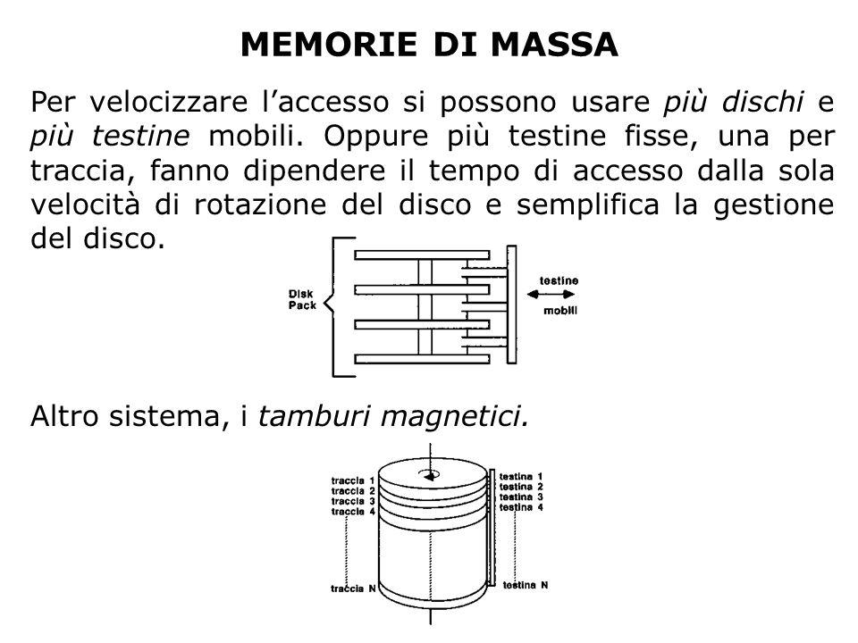 MEMORIE DI MASSA Per velocizzare laccesso si possono usare più dischi e più testine mobili. Oppure più testine fisse, una per traccia, fanno dipendere