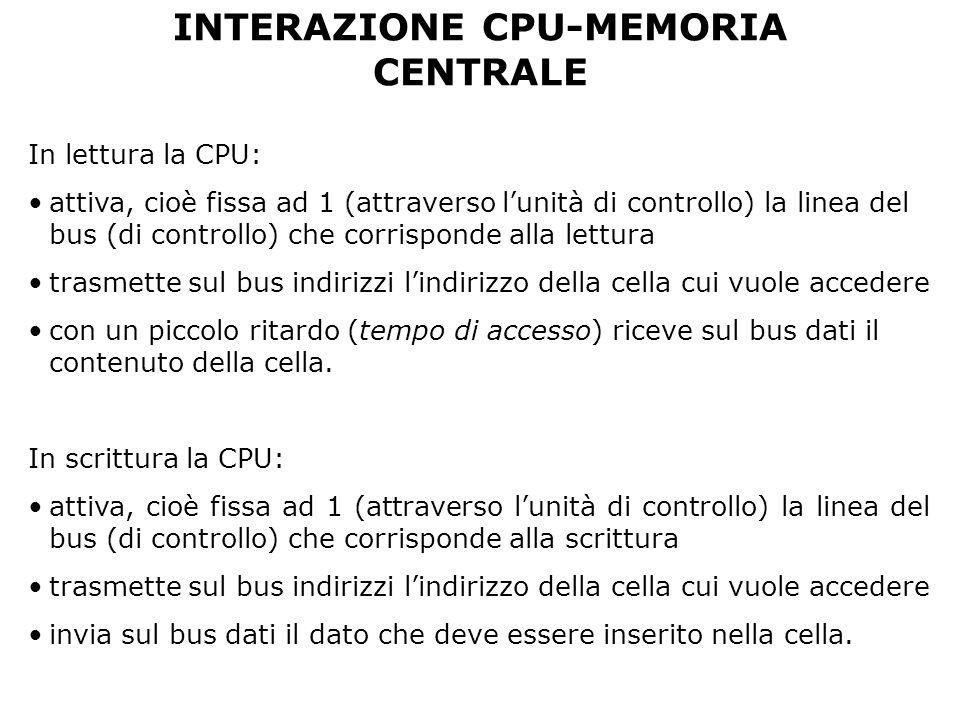 INTERAZIONE CPU-MEMORIA CENTRALE In lettura la CPU: attiva, cioè fissa ad 1 (attraverso lunità di controllo) la linea del bus (di controllo) che corrisponde alla lettura trasmette sul bus indirizzi lindirizzo della cella cui vuole accedere con un piccolo ritardo (tempo di accesso) riceve sul bus dati il contenuto della cella.