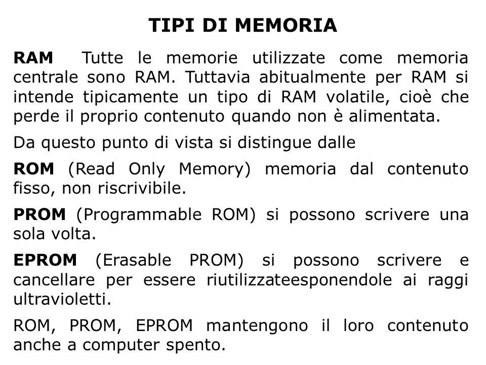 TIPI DI MEMORIA RAM Tutte le memorie utilizzate come memoria centrale sono RAM. Tuttavia abitualmente per RAM si intende tipicamente un tipo di RAM vo